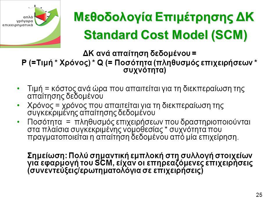 25 Μεθοδολογία Επιμέτρησης ΔΚ Standard Cost Model (SCM) ΔΚ ανά απαίτηση δεδομένου = P (=Τιμή * Χρόνος) * Q (= Ποσότητα (πληθυσμός επιχειρήσεων * συχνότητα) •Τιμή = κόστος ανά ώρα που απαιτείται για τη διεκπεραίωση της απαίτησης δεδομένου •Χρόνος = χρόνος που απαιτείται για τη διεκπεραίωση της συγκεκριμένης απαίτησης δεδομένου •Ποσότητα = πληθυσμός επιχειρήσεων που δραστηριοποιούνται στα πλαίσια συγκεκριμένης νομοθεσίας * συχνότητα που πραγματοποιείται η απαίτηση δεδομένου από μία επιχείρηση.