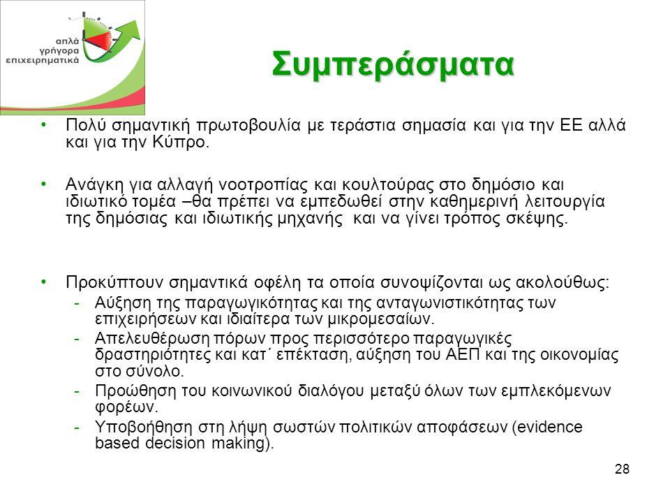 28 Συμπεράσματα •Πολύ σημαντική πρωτοβουλία με τεράστια σημασία και για την ΕΕ αλλά και για την Κύπρο.
