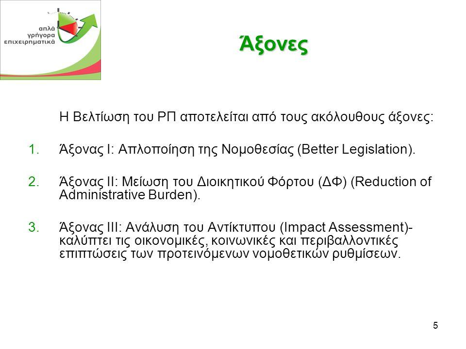 5 Άξονες Η Βελτίωση του ΡΠ αποτελείται από τους ακόλουθους άξονες: 1.Άξονας Ι: Απλοποίηση της Νομοθεσίας (Better Legislation).