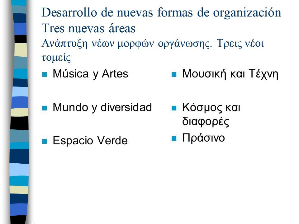 Desarrollo de nuevas formas de organización Tres nuevas áreas Ανάπτυξη νέων μορφών οργάνωσης.