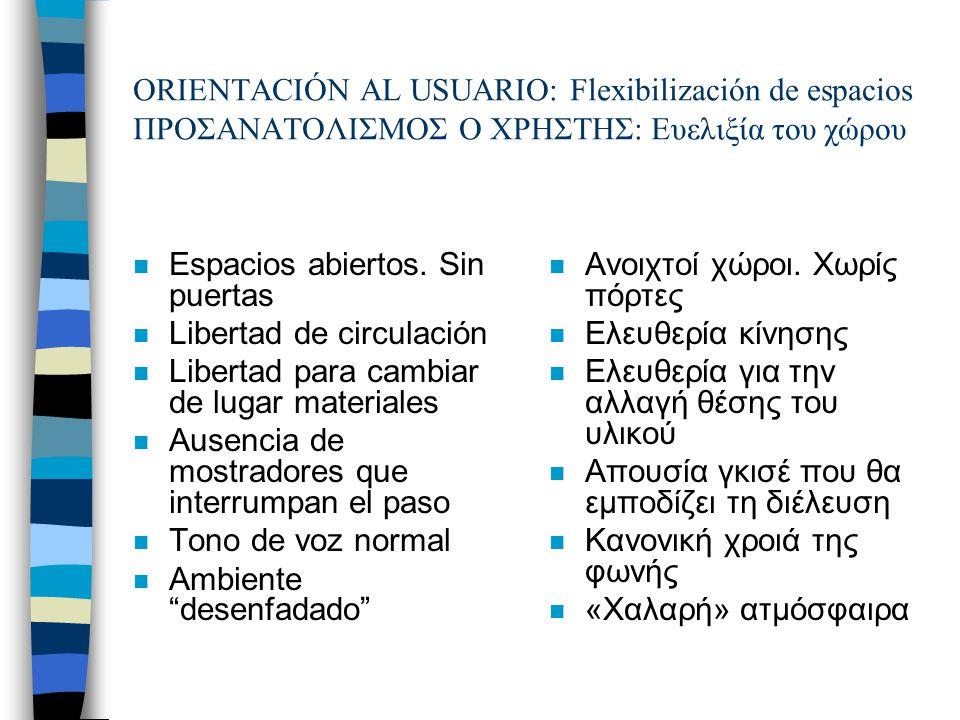 Biblioteca orientada al usuario Βιβλιοθήκη με προσανατολισμό τον χρήστη n Simplificación de la normativa n Inexistencia de fichas para rellenar n Carné (sólo para préstamo) n Internet (autoapuntado) n Atención a circunstancias especiales n (...) n Εξαπλούστευση των κανονισμών n Κατάργηση των δελτίων n Κάρτα μέλους (μόνο για δανεισμό) n Διαδίκτυο (αυτόματη εγγραφή) n Εξυπηρέτηση σε ειδικές καταστάσεις n (...)