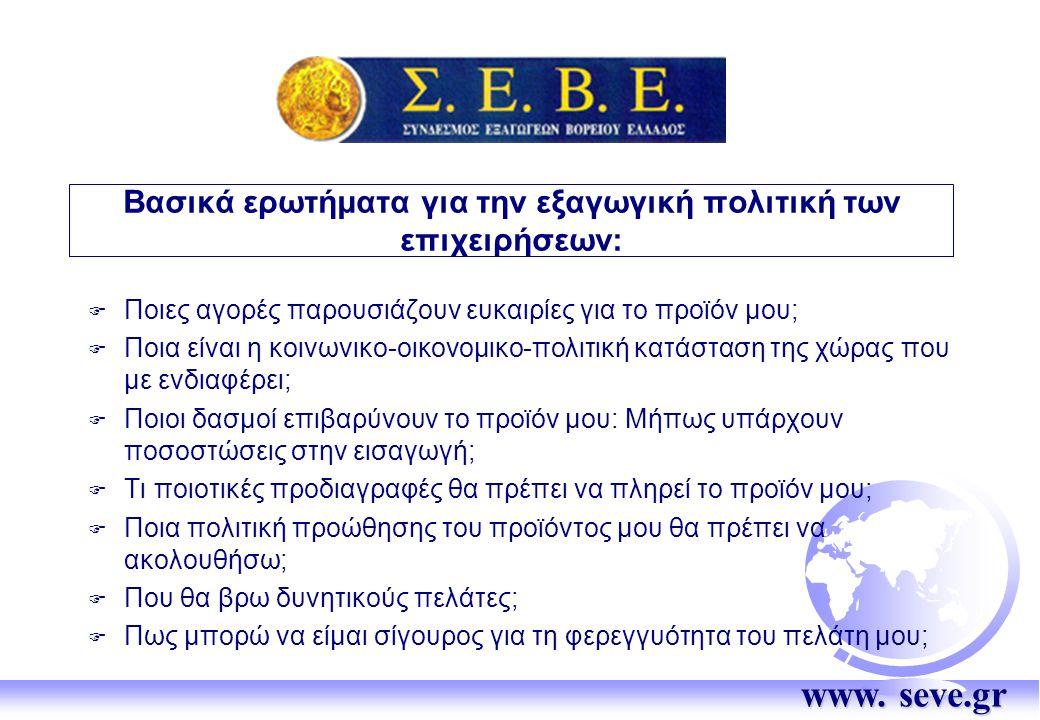 www. seve.gr Βασικά ερωτήματα για την εξαγωγική πολιτική των επιχειρήσεων:  Ποιες αγορές παρουσιάζουν ευκαιρίες για το προϊόν μου;  Ποια είναι η κοι