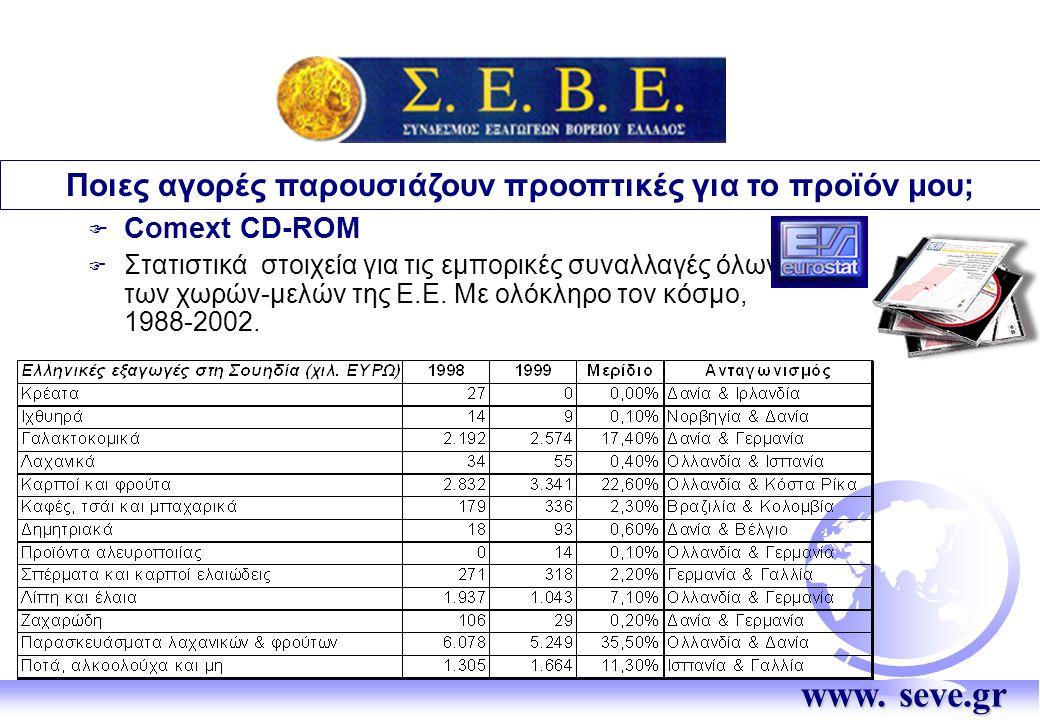 www.seve.gr