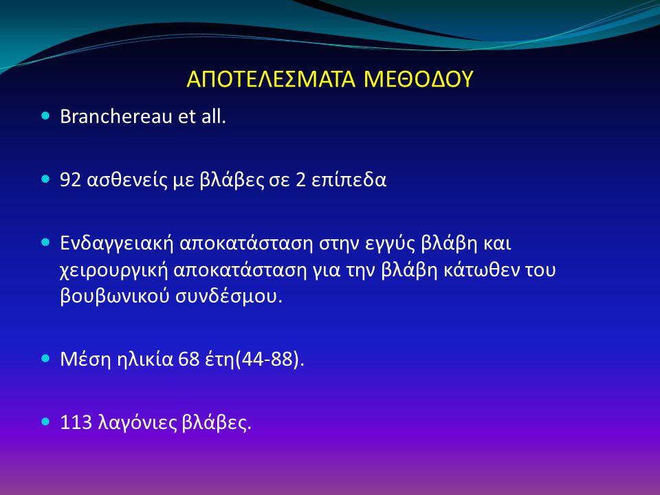 ΑΠΟΤΕΛΕΣΜΑΤΑ ΜΕΘΟΔΟΥ  Branchereau et all.  92 ασθενείς με βλάβες σε 2 επίπεδα  Ενδαγγειακή αποκατάσταση στην εγγύς βλάβη και χειρουργική αποκατάστα