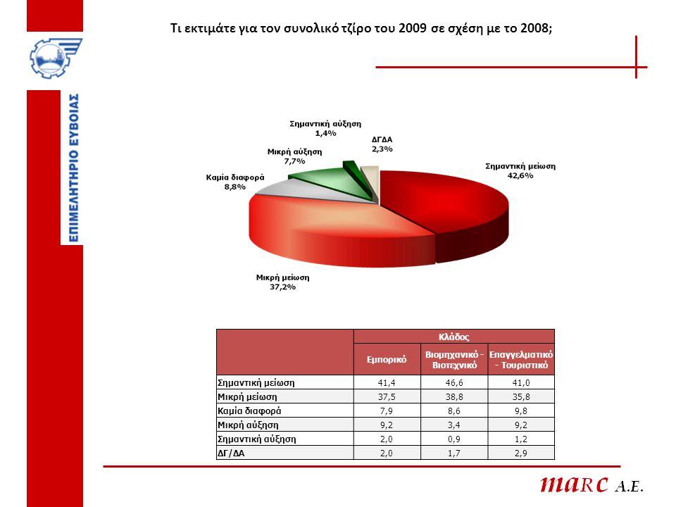 Τι εκτιμάτε για τον συνολικό τζίρο του 2009 σε σχέση με το 2008; Κλάδος Εμπορικό Βιομηχανικό - Βιοτεχνικό Επαγγελματικό - Τουριστικό Σημαντική μείωση4