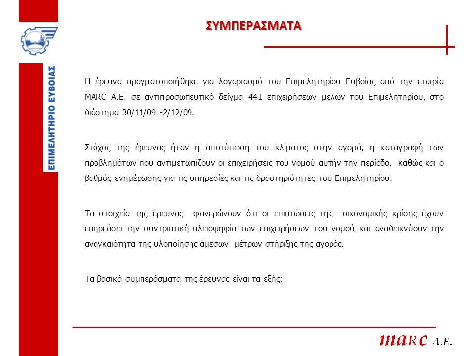 Η έρευνα πραγματοποιήθηκε για λογαριασμό του Επιμελητηρίου Ευβοίας από την εταιρία MARC A.E. σε αντιπροσωπευτικό δείγμα 441 επιχειρήσεων μελών του Επι