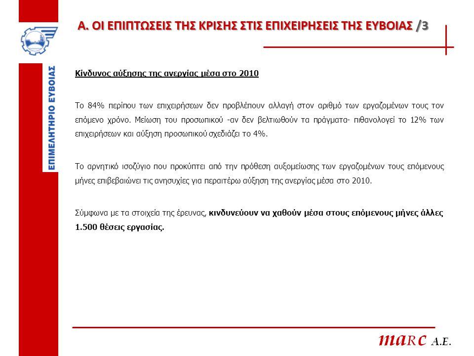 Άλλοι αρνητικοί παράγοντες για τις επιχειρήσεις της Εύβοιας Από τα παραπάνω στοιχεία συμπεραίνεται ότι η οικονομική κρίση έχει επηρεάσει πολύ έντονα την πραγματική οικονομία του νομού και την ψυχολογία της αγοράς.