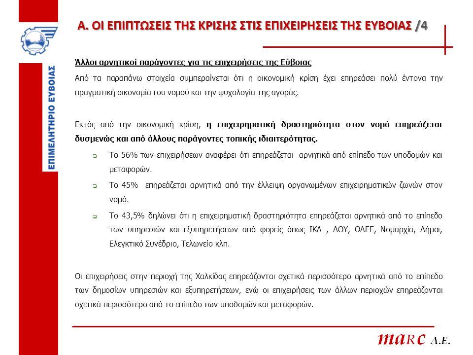 Άλλοι αρνητικοί παράγοντες για τις επιχειρήσεις της Εύβοιας Από τα παραπάνω στοιχεία συμπεραίνεται ότι η οικονομική κρίση έχει επηρεάσει πολύ έντονα τ