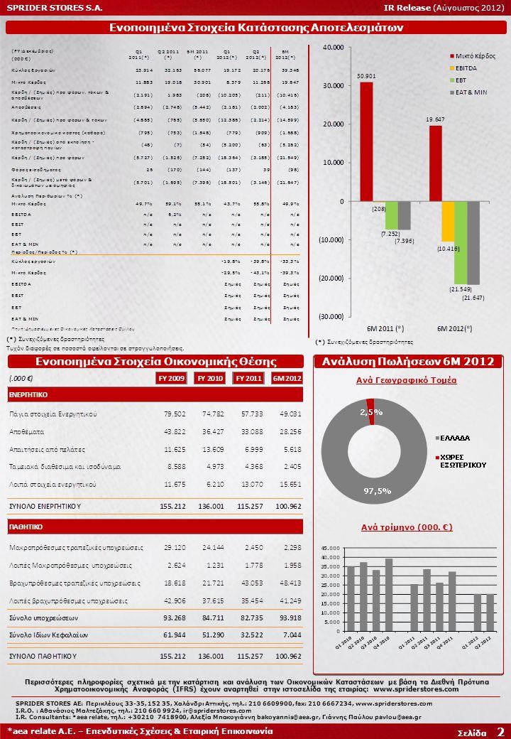 *aea relate Α.Ε. – Επενδυτικές Σχέσεις & Εταιρική Επικοινωνία Σελίδα 2 Περισσότερες πληροφορίες σχετικά με την κατάρτιση και ανάλυση των Οικονομικών Κ