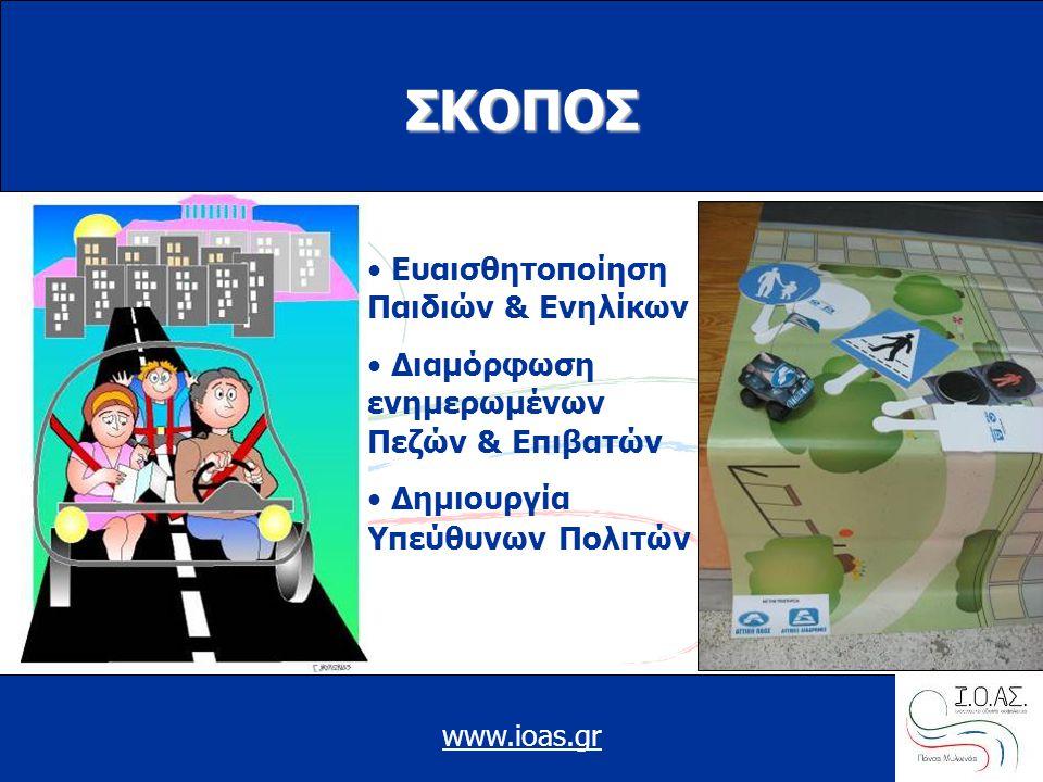 www.ioas.gr ΣΚΟΠΟΣ • Ευαισθητοποίηση Παιδιών & Ενηλίκων • Διαμόρφωση ενημερωμένων Πεζών & Επιβατών • Δημιουργία Υπεύθυνων Πολιτών