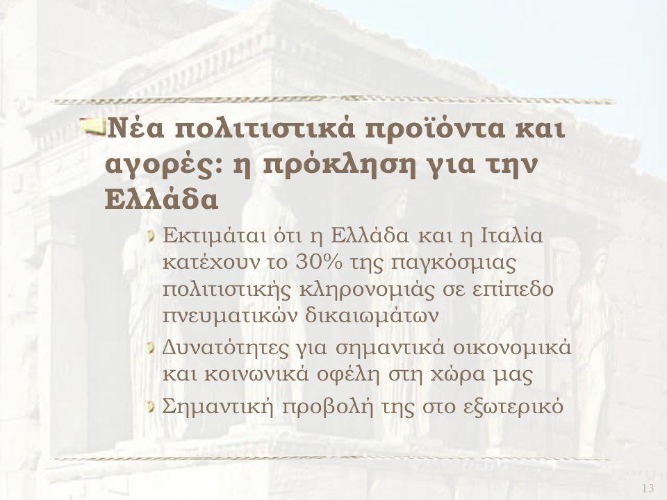 13 Νέα πολιτιστικά προϊόντα και αγορές: η πρόκληση για την Ελλάδα Εκτιμάται ότι η Ελλάδα και η Ιταλία κατέχουν το 30% της παγκόσμιας πολιτιστικής κληρονομιάς σε επίπεδο πνευματικών δικαιωμάτων Δυνατότητες για σημαντικά οικονομικά και κοινωνικά οφέλη στη χώρα μας Σημαντική προβολή της στο εξωτερικό