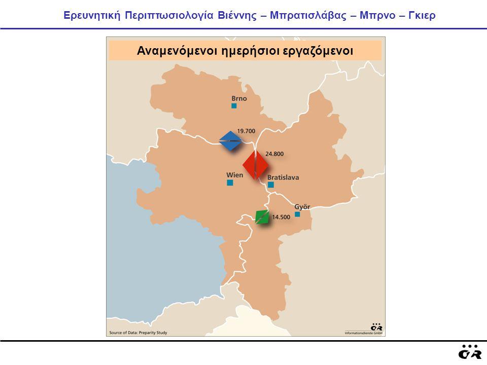 Ερευνητική Περιπτωσιολογία Βιέννης – Μπρατισλάβας – Μπρνο – Γκιερ Αναμενόμενοι ημερήσιοι εργαζόμενοι