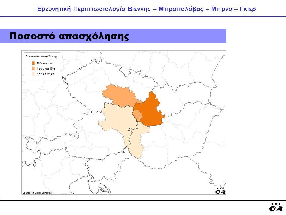 Ερευνητική Περιπτωσιολογία Βιέννης – Μπρατισλάβας – Μπρνο – Γκιερ Ποσοστό απασχόλησης 10% και άνω 4 έως και 10% Κάτω των 4% Ποσοστό απασχόλησης