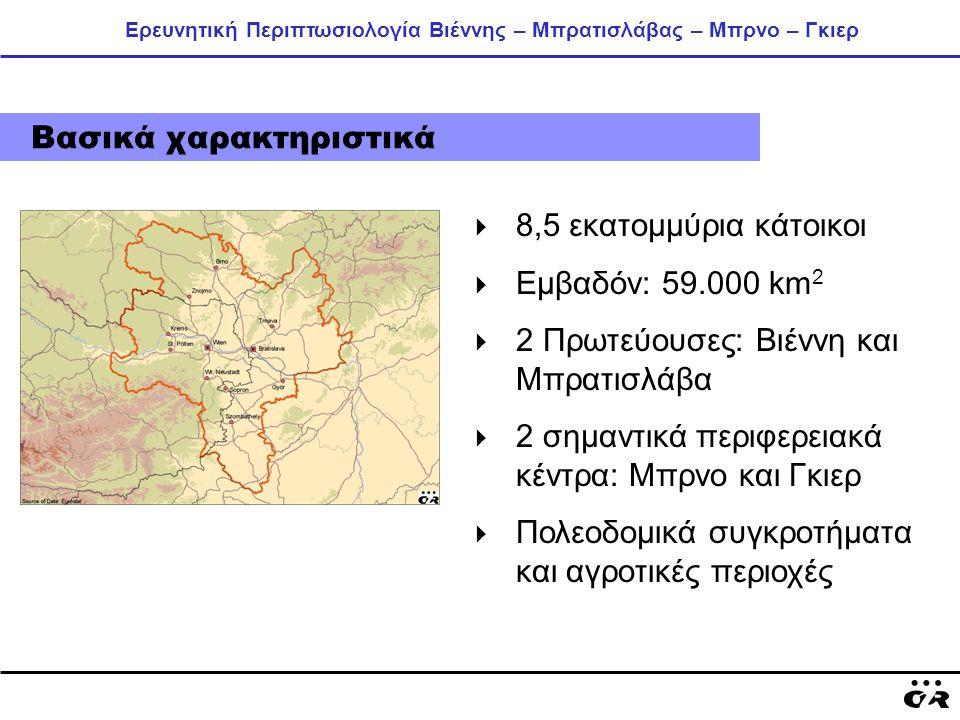 Ερευνητική Περιπτωσιολογία Βιέννης – Μπρατισλάβας – Μπρνο – Γκιερ Βασικά χαρακτηριστικά  8,5 εκατομμύρια κάτοικοι  Εμβαδόν: 59.000 km 2  2 Πρωτεύουσες: Βιέννη και Μπρατισλάβα  2 σημαντικά περιφερειακά κέντρα: Μπρνο και Γκιερ  Πολεοδομικά συγκροτήματα και αγροτικές περιοχές