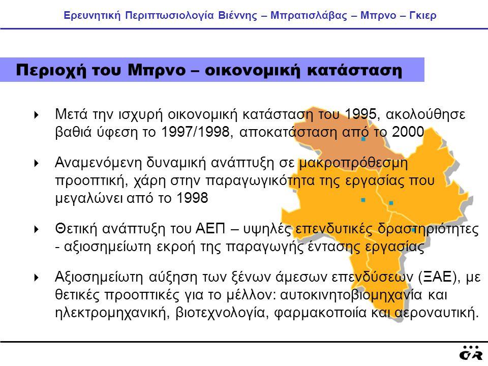 Ερευνητική Περιπτωσιολογία Βιέννης – Μπρατισλάβας – Μπρνο – Γκιερ Περιοχή του Μπρνο – οικονομική κατάσταση  Μετά την ισχυρή οικονομική κατάσταση του 1995, ακολούθησε βαθιά ύφεση το 1997/1998, αποκατάσταση από το 2000  Αναμενόμενη δυναμική ανάπτυξη σε μακροπρόθεσμη προοπτική, χάρη στην παραγωγικότητα της εργασίας που μεγαλώνει από το 1998  Θετική ανάπτυξη του ΑΕΠ – υψηλές επενδυτικές δραστηριότητες - αξιοσημείωτη εκροή της παραγωγής έντασης εργασίας  Αξιοσημείωτη αύξηση των ξένων άμεσων επενδύσεων (ΞΑΕ), με θετικές προοπτικές για το μέλλον: αυτοκινητοβιομηχανία και ηλεκτρομηχανική, βιοτεχνολογία, φαρμακοποιία και αεροναυτική.