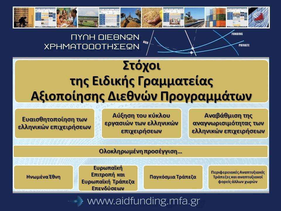 Ενημέρωση των ΜΜΕ για το σύνολο των χρηματοδοτικών και επενδυτικών ευκαιριών στην Ελλάδα και το εξωτερικό.