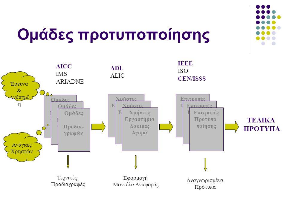 Ομάδες προτυποποίησης Ομάδες Προδια- γραφών Ομάδες Προδια- γραφών Ομάδες Προδια- γραφών Χρήστες Εργαστήρια Δοκιμές Αγορά Χρήστες Εργαστήρια Δοκιμές Αγ