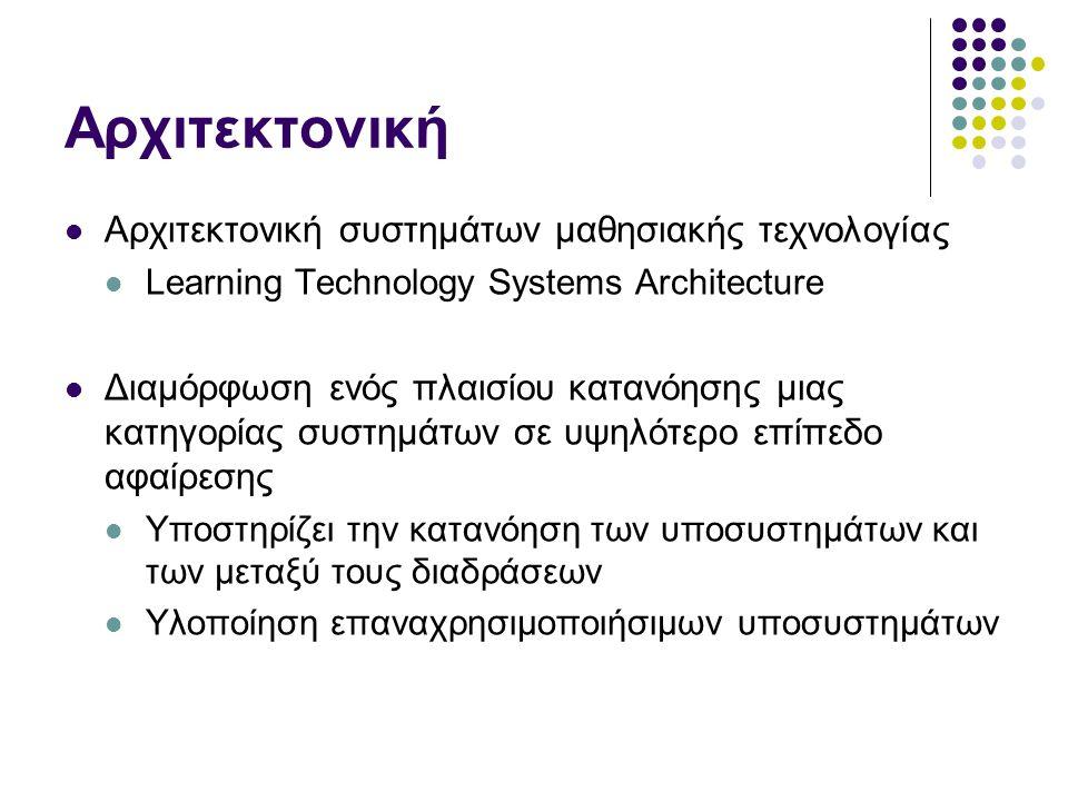 Αρχιτεκτονική  Αρχιτεκτονική συστημάτων μαθησιακής τεχνολογίας  Learning Τechnology Systems Architecture  Διαμόρφωση ενός πλαισίου κατανόησης μιας