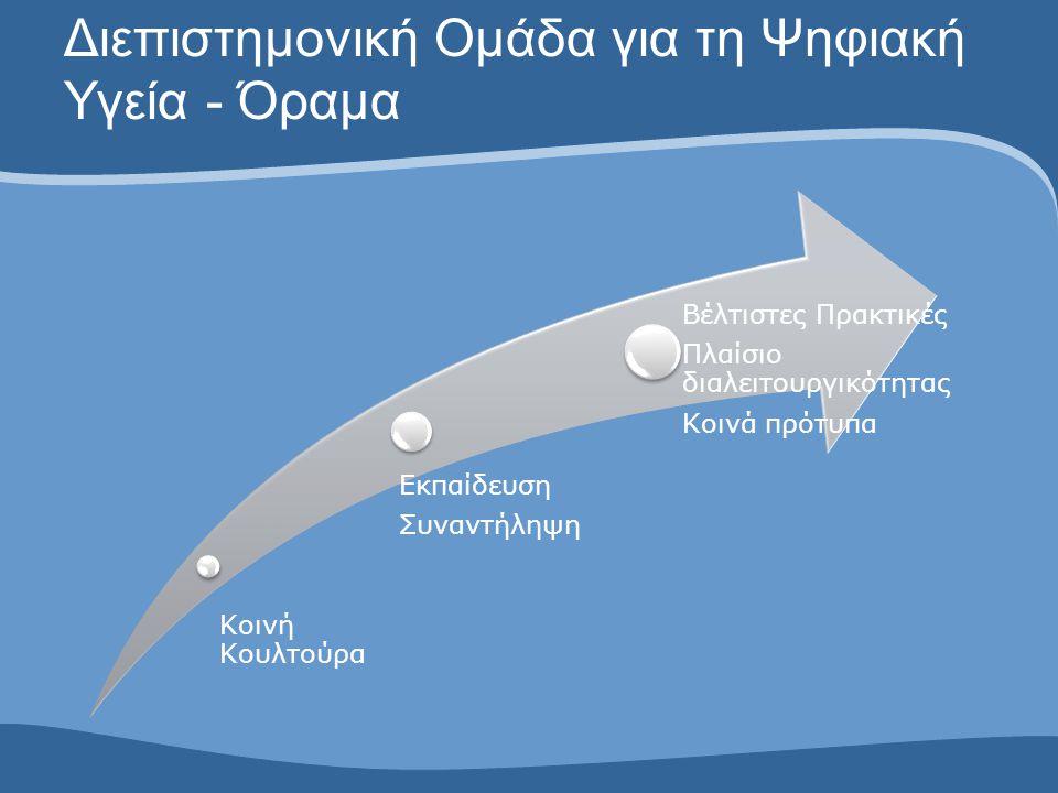 Συμπεράσματα •Ηλεκτρονική Υγεία= Διαλειτουργικότητα •Δίκτυα Υγείας = Δίκτυα Ανθρώπων •Δράσεις συνεχούς και ανοιχτής διαβούλευσης •Δημιουργία eHealth Competence Center στην Ελλάδα •Αξιοποίηση διεθνών δράσεων και πρακτικών •Στοιχεία Επικοινωνίας –Δρ.