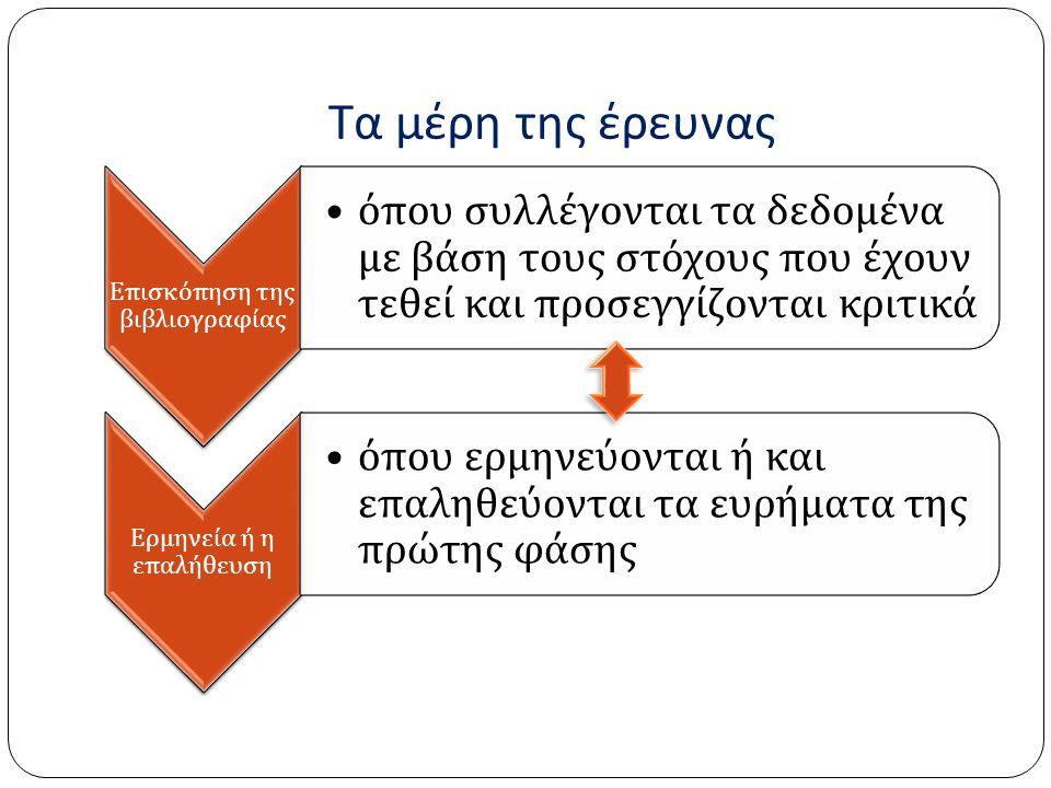 Τα μέρη της έρευνας Ε π ισκό π ηση της βιβλιογραφίας • ό π ου συλλέγονται τα δεδομένα με βάση τους στόχους π ου έχουν τεθεί και π ροσεγγίζονται κριτικά Ερμηνεία ή η ε π αλήθευση • ό π ου ερμηνεύονται ή και ε π αληθεύονται τα ευρήματα της π ρώτης φάσης