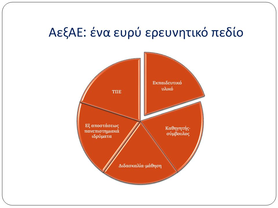 ΑεξΑΕ : ένα ευρύ ερευνητικό πεδίο Εκ π αιδευτικό υλικό Καθηγητής - σύμβουλος Διδασκαλία - μάθηση Εξ α π οστάσεως π ανε π ιστημιακά ιδρύματα ΤΠΕ