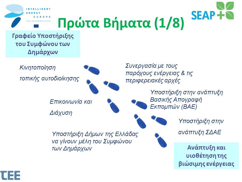 Γραφείο Υποστήριξης του Συμφώνου των Δημάρχων Ανάπτυξη και υιοθέτηση της βιώσιμης ενέργειας Κινητοποίηση τοπικής αυτοδιοίκησης Υποστήριξη στην ανάπτυξη ΣΔΑΕ Υποστήριξη Δήμων της Ελλάδας να γίνουν μέλη του Συμφώνου των Δημάρχων Επικοινωνία και Διάχυση Υποστήριξη στην ανάπτυξη Βασικής Απογραφή Εκπομπών (ΒΑΕ) Πρώτα Βήματα (1/8) Συνεργασία με τους παρόχους ενέργειας & τις περιφερειακές αρχές