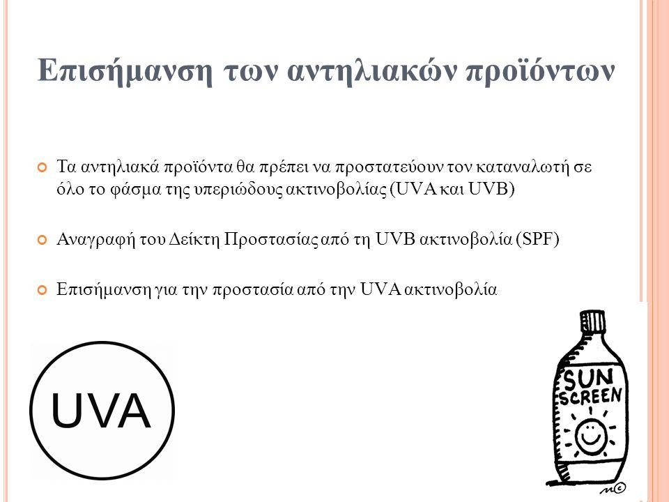 Επισήμανση των αντηλιακών προϊόντων Τα αντηλιακά προϊόντα θα πρέπει να προστατεύουν τον καταναλωτή σε όλο το φάσμα της υπεριώδους ακτινοβολίας (UVΑ κα