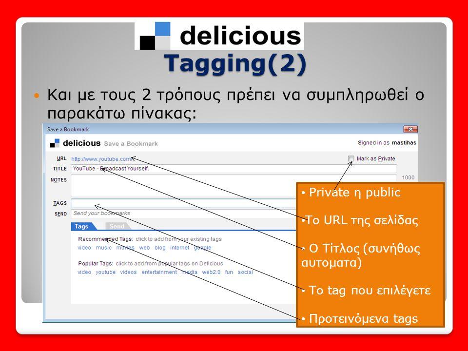  Και με τους 2 τρόπους πρέπει να συμπληρωθεί ο παρακάτω πίνακας: Tagging(2) • Private η public • Το URL της σελίδας • Ο Τίτλος (συνήθως αυτοματα) • Τ
