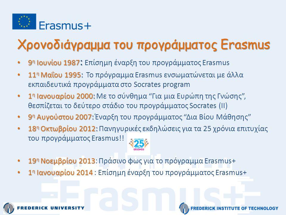 Χρονοδιάγραμμα του προγράμματος Erasmus • 9 η Ιουνίου 1987 : • 9 η Ιουνίου 1987 : Επίσημη έναρξη του προγράμματος Erasmus • 11 η Μαΐου 1995: • 11 η Μαΐου 1995: Το πρόγραμμα Erasmus ενσωματώνεται με άλλα εκπαιδευτικά προγράμματα στο Socrates program • 1 η Ιανουαρίου 2000: • 1 η Ιανουαρίου 2000: Με το σύνθημα Για μια Ευρώπη της Γνώσης , θεσπίζεται το δεύτερο στάδιο του προγράμματος Socrates (II) • 9 η Αυγούστου 2007: • 9 η Αυγούστου 2007: Έναρξη του προγράμματος Δια Βίου Μάθησης • 18 η Οκτωβρίου 2012: • 18 η Οκτωβρίου 2012: Πανηγυρικές εκδηλώσεις για τα 25 χρόνια επιτυχίας του προγράμματος Erasmus!.