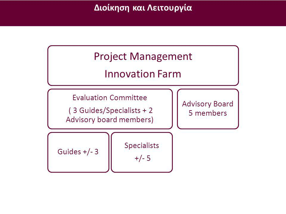 Διοίκηση και Λειτουργία Project Management Innovation Farm Evaluation Committee ( 3 Guides/Specialists + 2 Advisory board members) Guides +/- 3 Specialists +/- 5 Advisory Board 5 members
