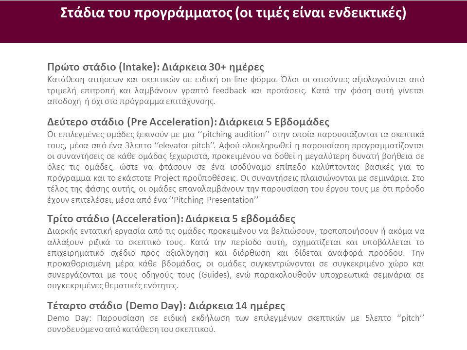 Πρώτο στάδιο (Intake): Διάρκεια 30+ ημέρες Κατάθεση αιτήσεων και σκεπτικών σε ειδική on-line φόρμα.