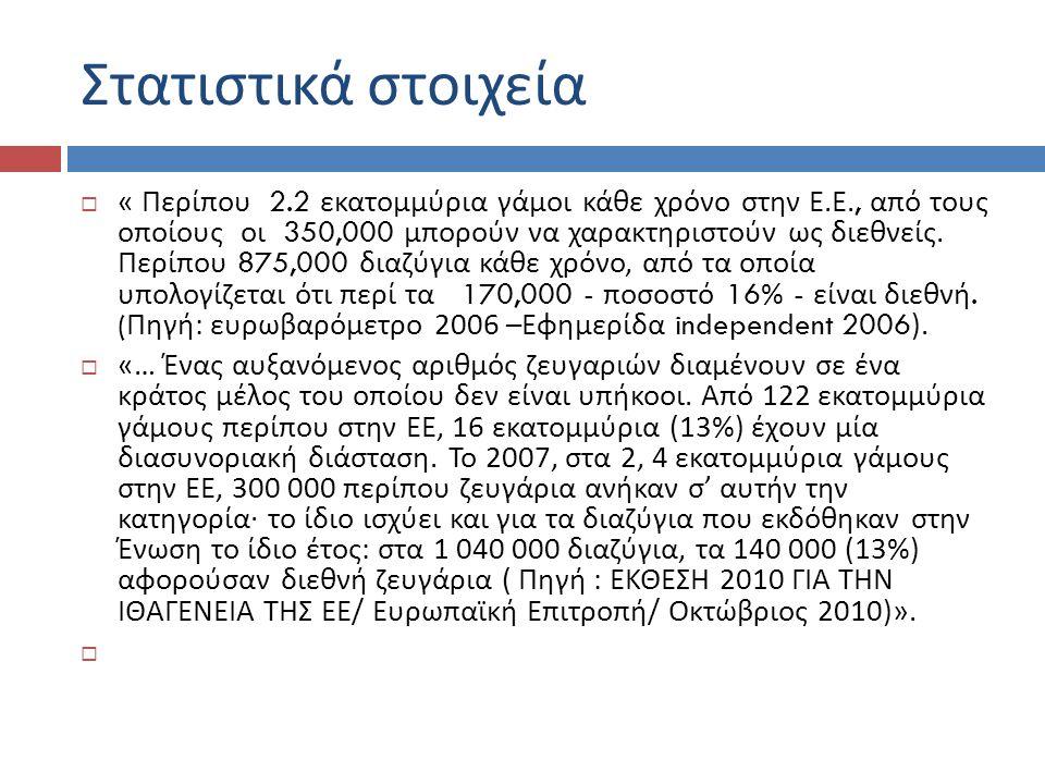 ΝΟΜΙΚΟ ΠΛΑΙΣΙΟ  Οδηγία αριθμ.