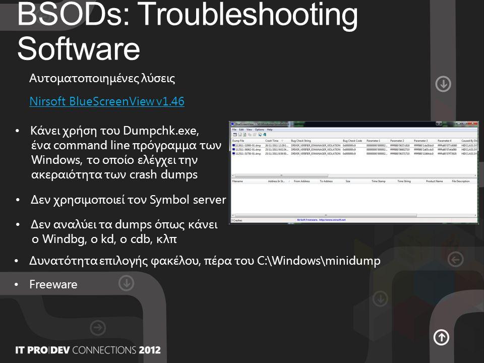 BSODs: Troubleshooting Software Αυτοματοποιημένες λύσεις Nirsoft BlueScreenView v1.46 • Κάνει χρήση του Dumpchk.exe, ένα command line πρόγραμμα των Windows, το οποίο ελέγχει την ακεραιότητα των crash dumps • Δεν χρησιμοποιεί τον Symbol server • Δεν αναλύει τα dumps όπως κάνει ο Windbg, ο kd, ο cdb, κλπ • Freeware • Δυνατότητα επιλογής φακέλου, πέρα του C:\Windows\minidump