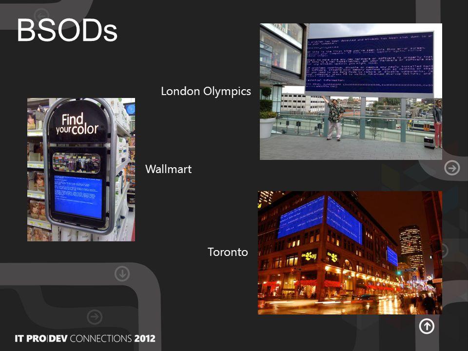 BSODs: Troubleshooting BSODBSOD SoftwareSoftwareHardwareHardware Δυο βασικές κατηγορίες