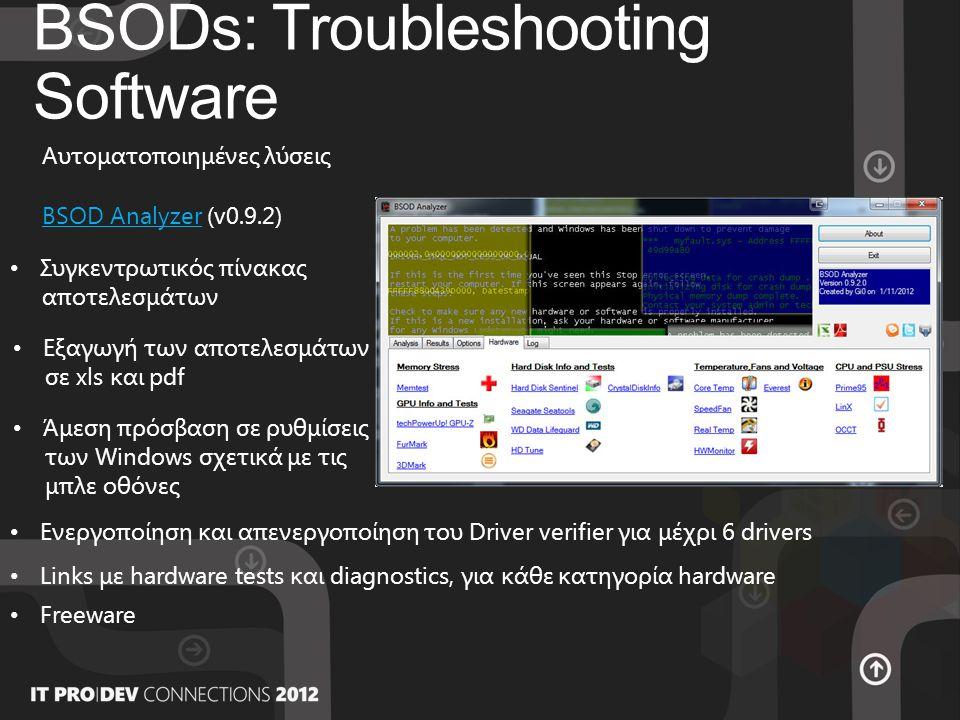 BSODs: Troubleshooting Software Αυτοματοποιημένες λύσεις BSOD AnalyzerBSOD Analyzer (v0.9.2) • Συγκεντρωτικός πίνακας αποτελεσμάτων • Εξαγωγή των αποτελεσμάτων σε xls και pdf • Άμεση πρόσβαση σε ρυθμίσεις των Windows σχετικά με τις μπλε οθόνες • Ενεργοποίηση και απενεργοποίηση του Driver verifier για μέχρι 6 drivers • Links με hardware tests και diagnostics, για κάθε κατηγορία hardware • Freeware