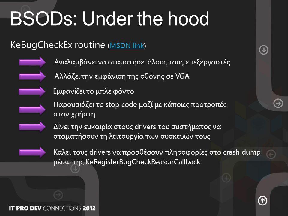 BSODs: Under the hood KeBugCheckEx routine (MSDN link)MSDN link Αναλαμβάνει να σταματήσει όλους τους επεξεργαστές Αλλάζει την εμφάνιση της οθόνης σε VGA Εμφανίζει το μπλε φόντο Παρουσιάζει το stop code μαζί με κάποιες προτροπές στον χρήστη Δίνει την ευκαιρία στους drivers του συστήματος να σταματήσουν τη λειτουργία των συσκευών τους Καλεί τους drivers να προσθέσουν πληροφορίες στο crash dump μέσω της KeRegisterBugCheckReasonCallback
