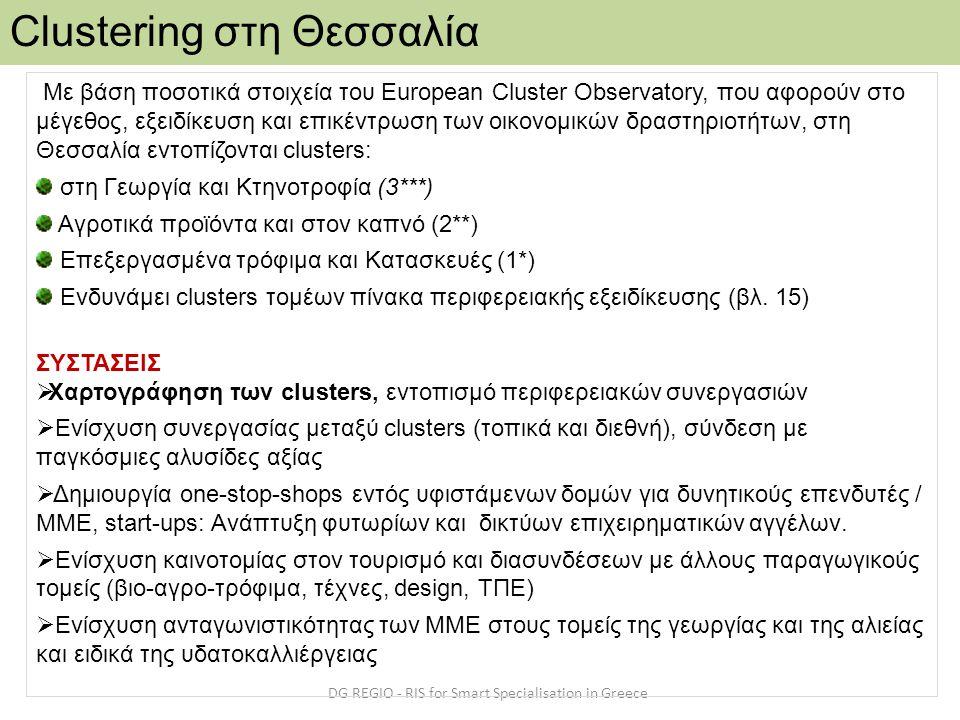 DG REGIO - RIS for Smart Specialisation in Greece Clustering στη Θεσσαλία Με βάση ποσοτικά στοιχεία του European Cluster Observatory, που αφορούν στο