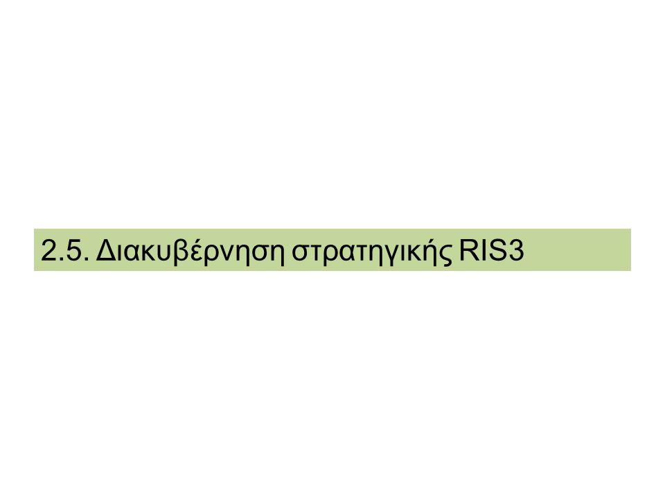 2.5. Διακυβέρνηση στρατηγικής RIS3