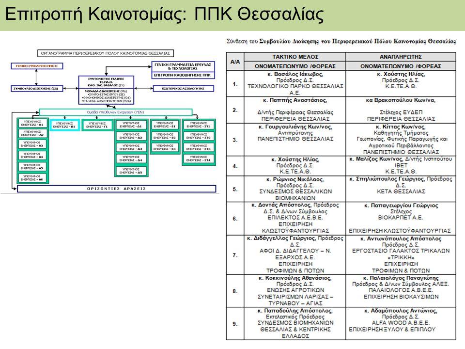 Επιτροπή Καινοτομίας: ΠΠΚ Θεσσαλίας