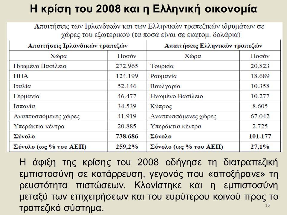 16 Η κρίση του 2008 και η Ελληνική οικονομία Η άφιξη της κρίσης του 2008 οδήγησε τη διατραπεζική εμπιστοσύνη σε κατάρρευση, γεγονός που «αποξήρανε» τη