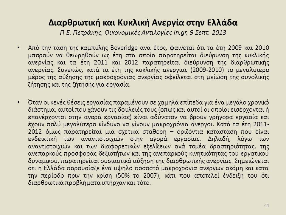 Διαρθρωτική και Κυκλική Ανεργία στην Ελλάδα Π.Ε. Πετράκης, Οικονομικές Αντιλογίες in.gr, 9 Σεπτ. 2013 • Από την τάση της καμπύλης Beveridge ανά έτος,
