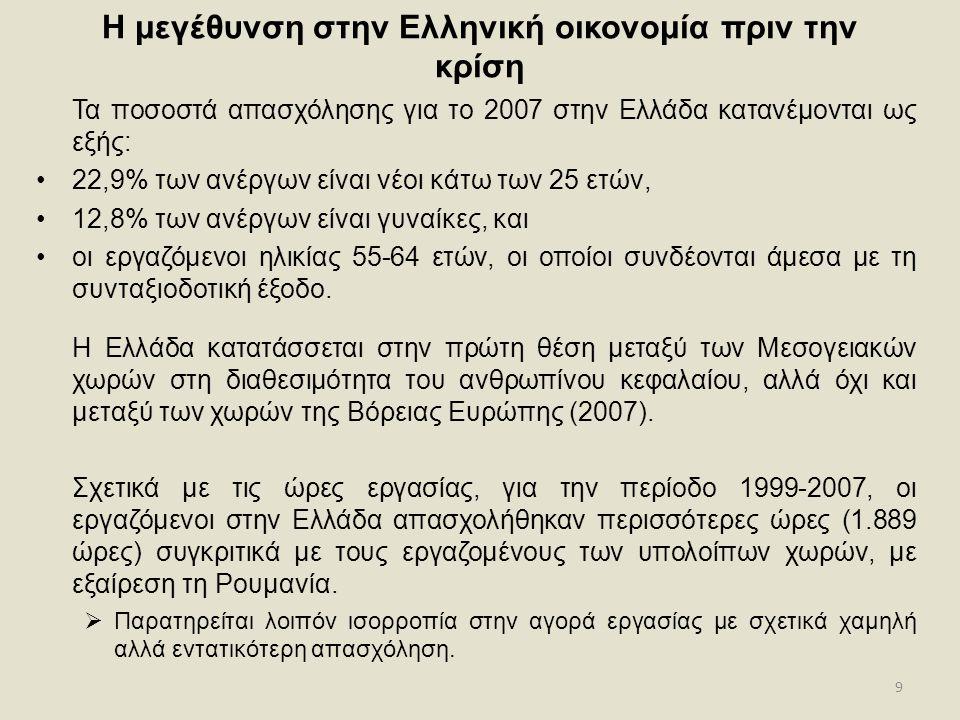 9 Η μεγέθυνση στην Ελληνική οικονομία πριν την κρίση Τα ποσοστά απασχόλησης για το 2007 στην Ελλάδα κατανέμονται ως εξής: •22,9% των ανέργων είναι νέο