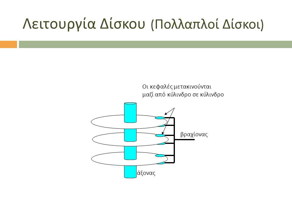 Λειτουργία Δίσκου ( Πολλαπλοί Δίσκοι ) βραχίονας Οι κεφαλές μετακινούνται μαζί από κύλινδρο σε κύλινδρο άξονας
