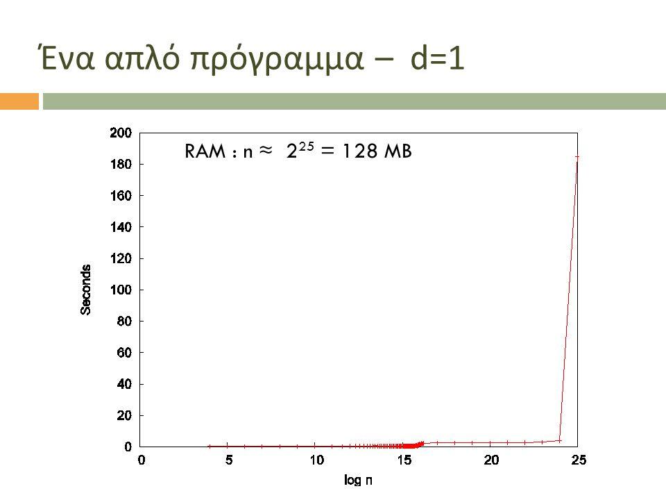 Ένα απλό πρόγραμμα – d=1 RAM : n ≈ 2 25 = 128 MB