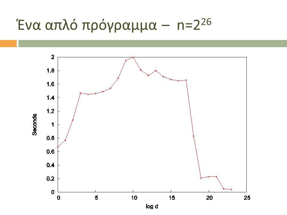 Ένα απλό πρόγραμμα – n=2 26
