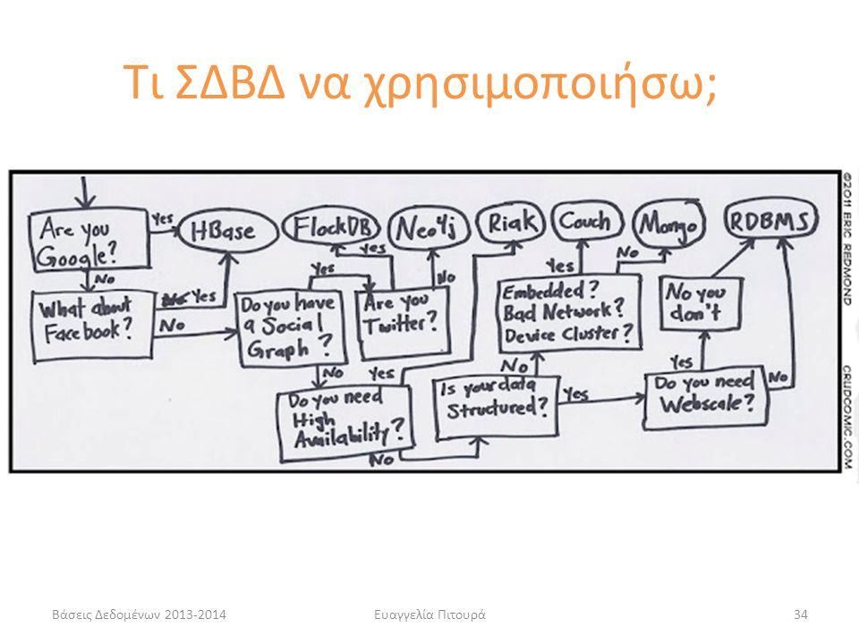 Βάσεις Δεδομένων 2013-2014Ευαγγελία Πιτουρά34 Τι ΣΔΒΔ να χρησιμοποιήσω;