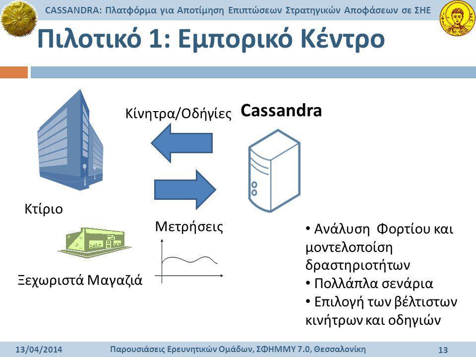 Παρουσιάσεις Ερευνητικών Ομάδων, ΣΦΗΜΜΥ 7.0, Θεσσαλονίκη CASSANDRA: Πλατφόρμα για Αποτίμηση Επιπτώσεων Στρατηγικών Αποφάσεων σε ΣΗΕ 13/04/2014 13 Πιλο