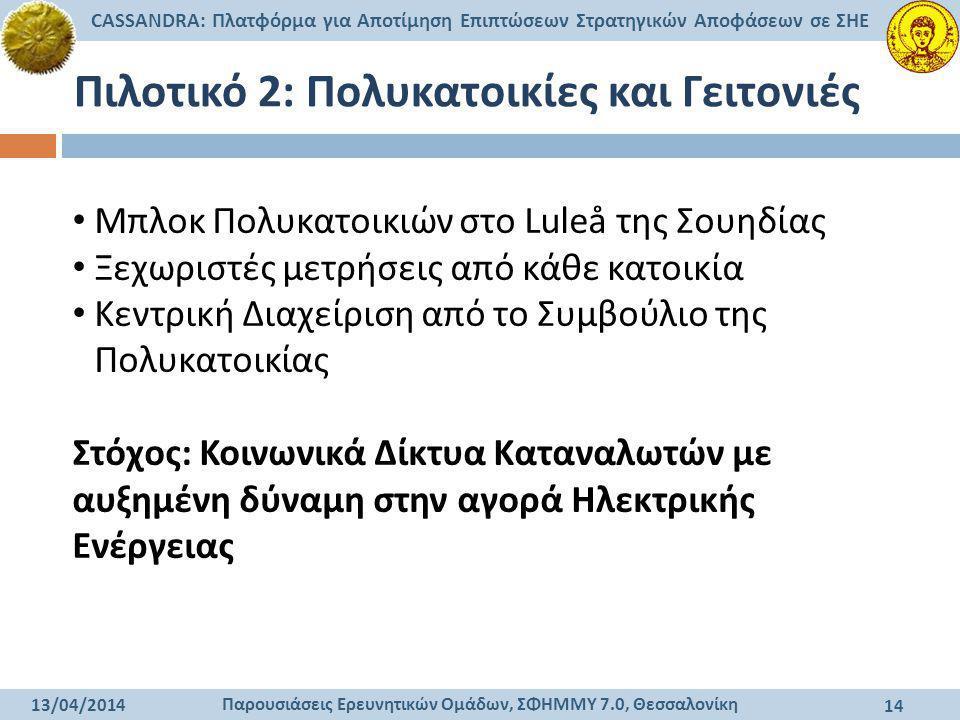 Παρουσιάσεις Ερευνητικών Ομάδων, ΣΦΗΜΜΥ 7.0, Θεσσαλονίκη CASSANDRA: Πλατφόρμα για Αποτίμηση Επιπτώσεων Στρατηγικών Αποφάσεων σε ΣΗΕ 13/04/2014 14 Πιλο
