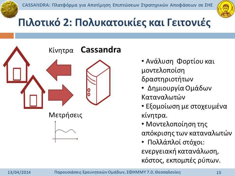 Παρουσιάσεις Ερευνητικών Ομάδων, ΣΦΗΜΜΥ 7.0, Θεσσαλονίκη CASSANDRA: Πλατφόρμα για Αποτίμηση Επιπτώσεων Στρατηγικών Αποφάσεων σε ΣΗΕ 13/04/2014 15 Μετρ