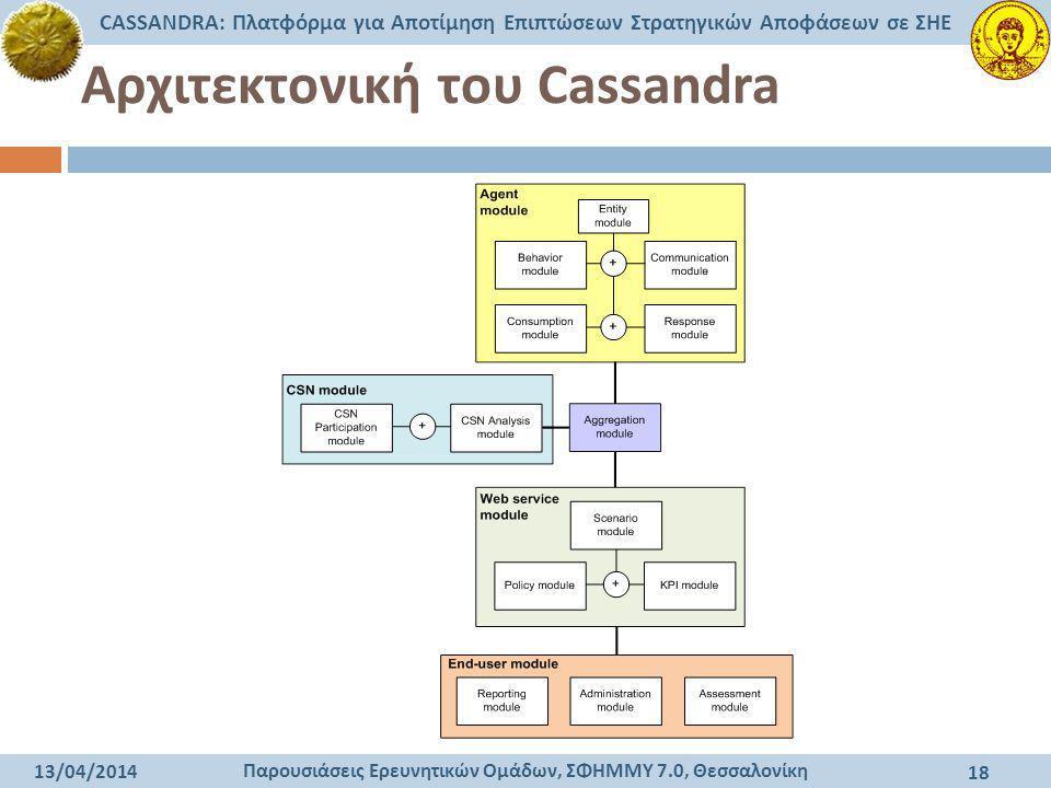 Παρουσιάσεις Ερευνητικών Ομάδων, ΣΦΗΜΜΥ 7.0, Θεσσαλονίκη CASSANDRA: Πλατφόρμα για Αποτίμηση Επιπτώσεων Στρατηγικών Αποφάσεων σε ΣΗΕ 13/04/2014 18 Αρχι